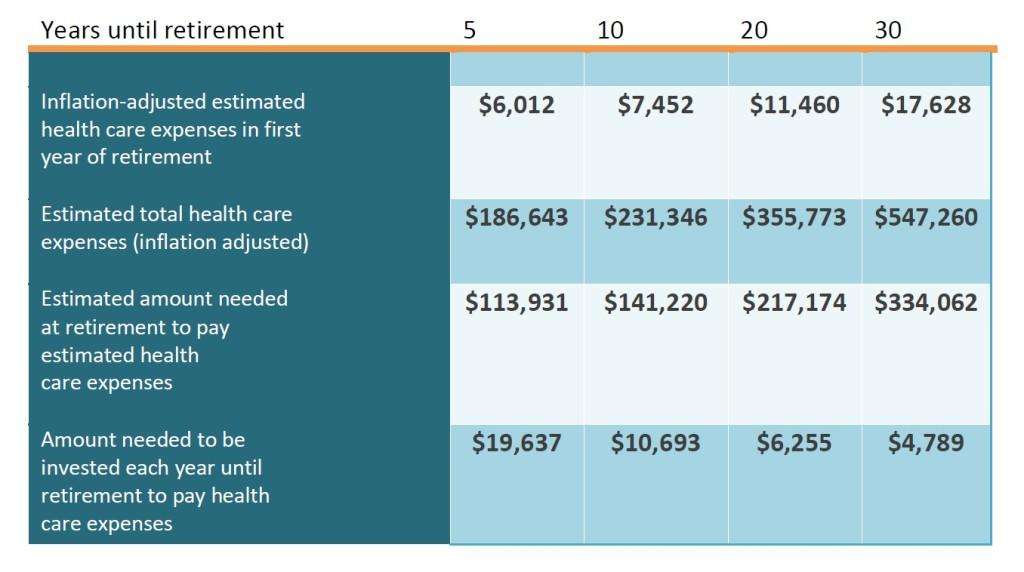 Healthcare-costs-in-retirement1
