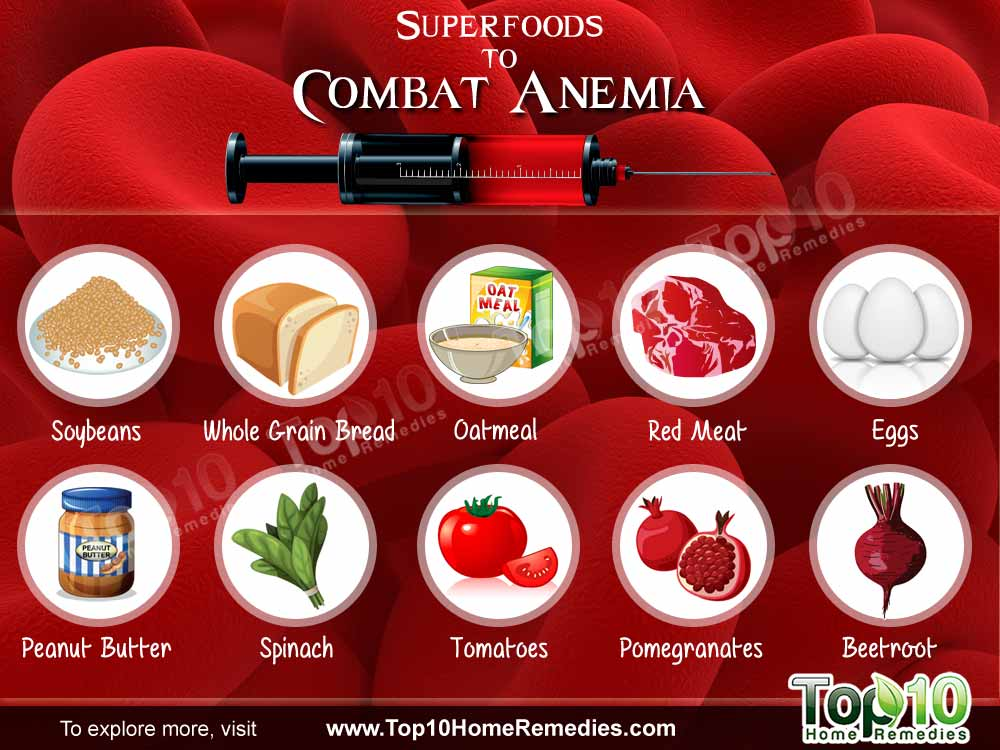 Anemia 5