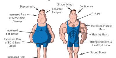 Se stai cercando modi naturali per aumentare il tuo testosterone, dovresti esaminare le tue abitudini quotidiane. È bene pensare al tuo stile di vita in concomitanza con l'aumento del testosterone