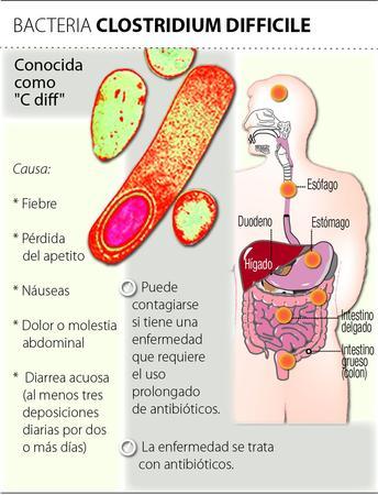 Flagyl For C Diff Colitis