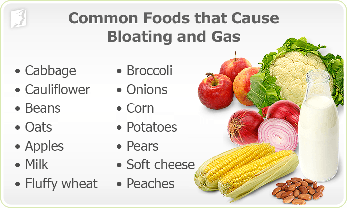 Natural Foods That Get Rid Of Gas Pains