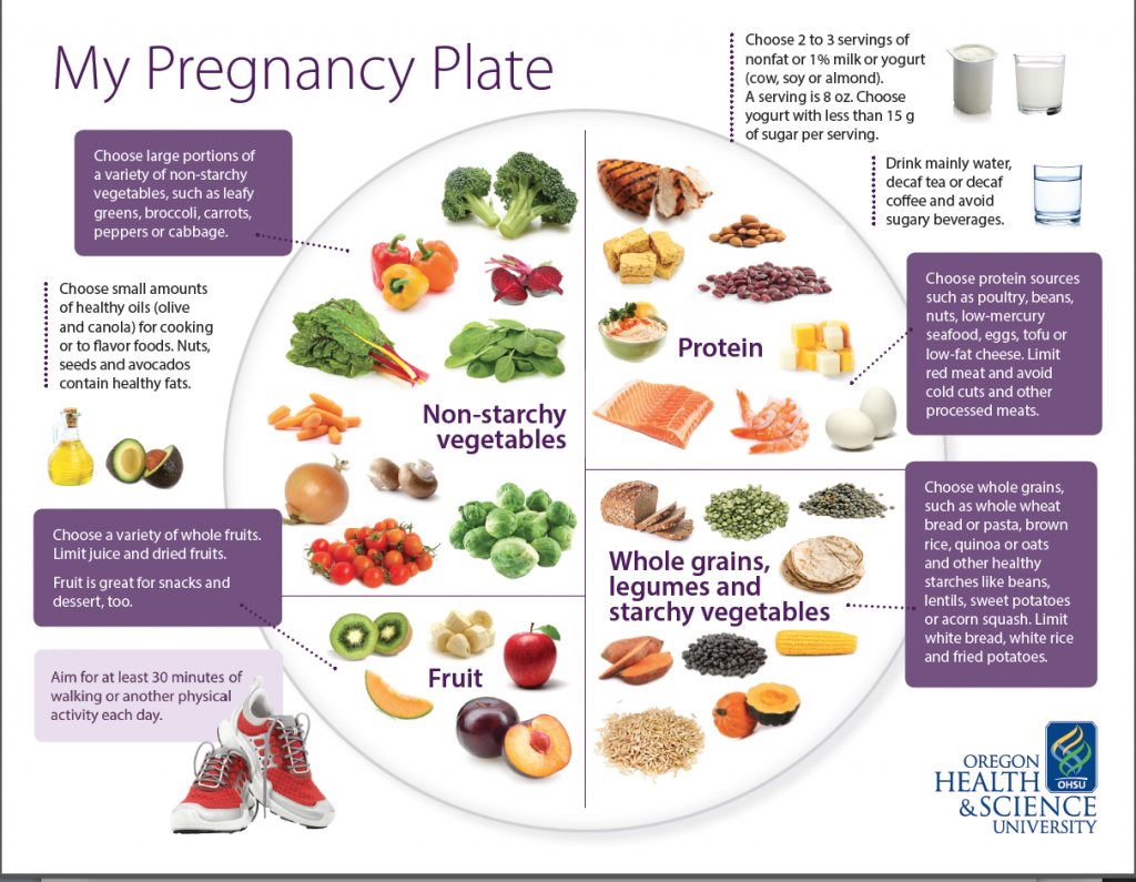Best Food In Pregnancy For Healthy Baby