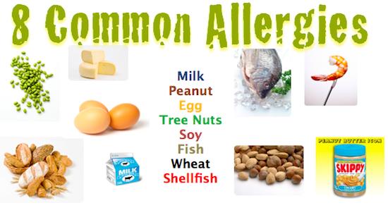 mad-allergi-bevidsthed