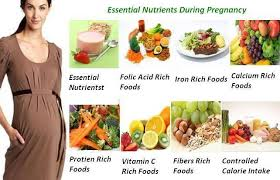 How to Eat During Pregnancy, Pregnancy Diet | Health Life Media