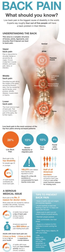 back-pain-treatment-graphic