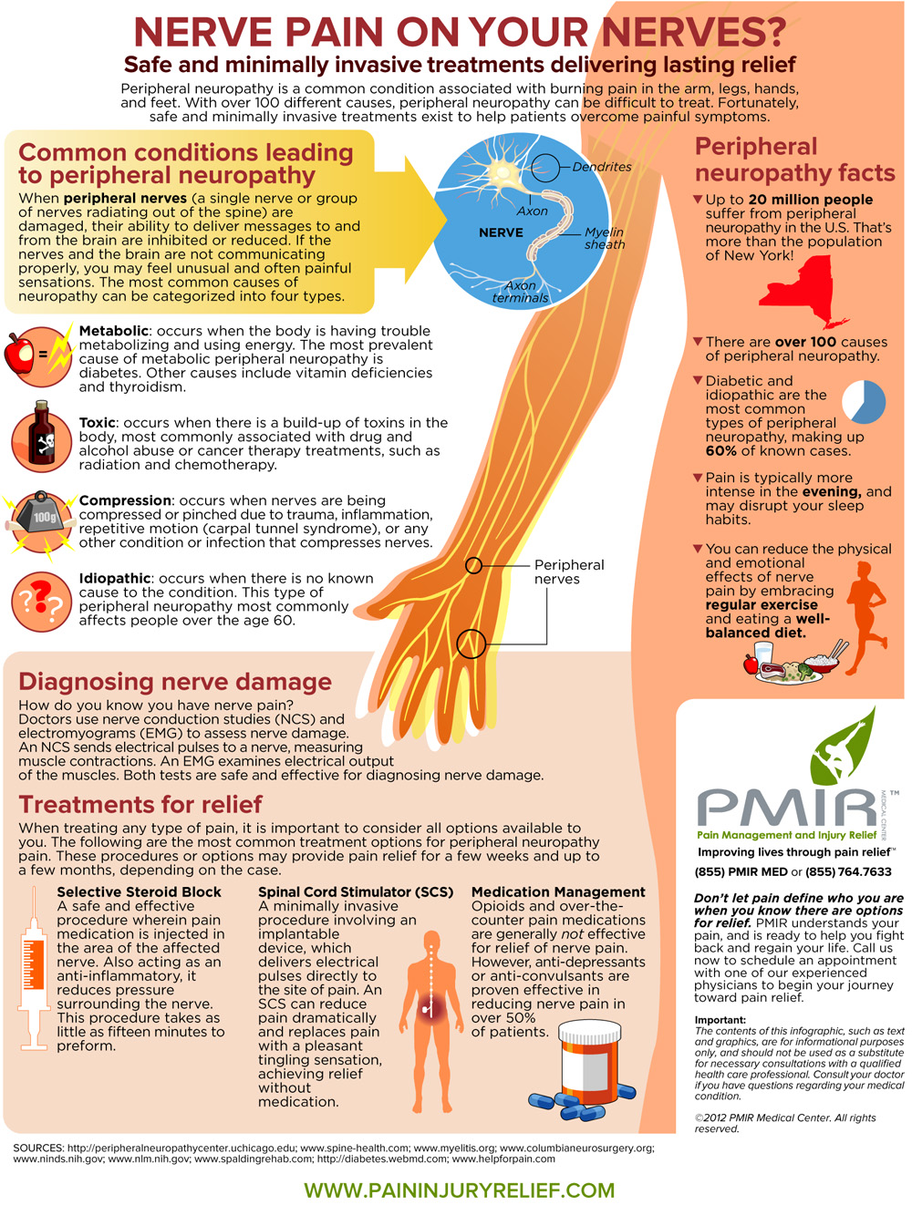 can a vitamin deficiency cause nerve pain