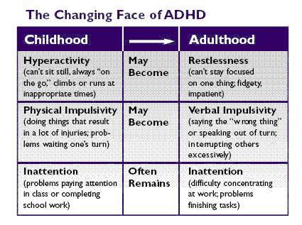 ADHD 1 | Health Life Media