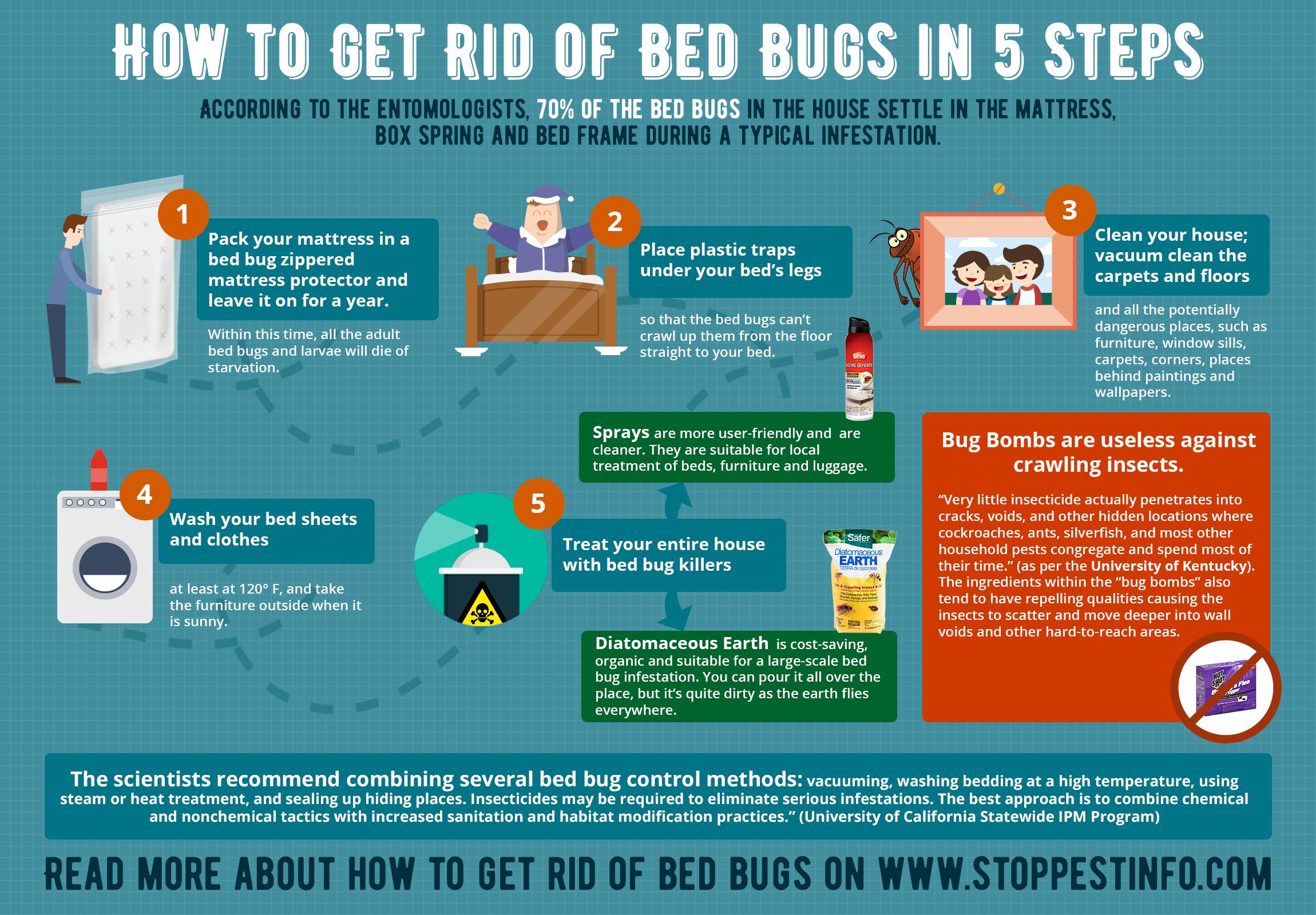 do you have bedbugs bedbug bites health life media. Black Bedroom Furniture Sets. Home Design Ideas