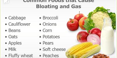 장 bloating, 가스, 가스, 가스 음식, 가스를 일으키는 음식