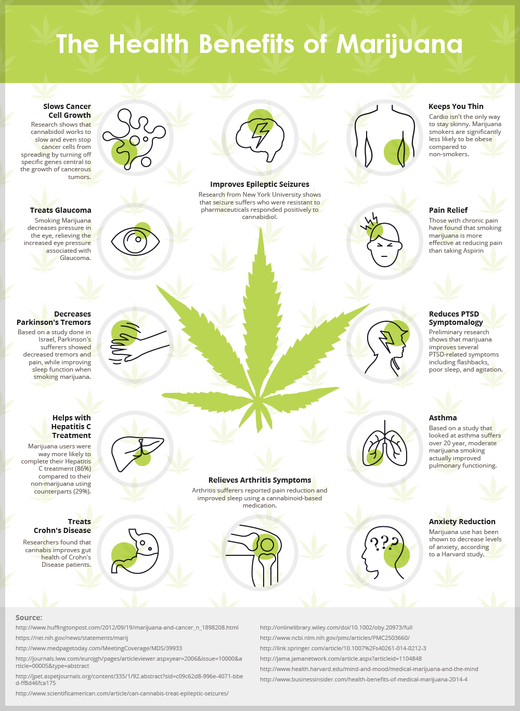 marijuana-health-benefits.png