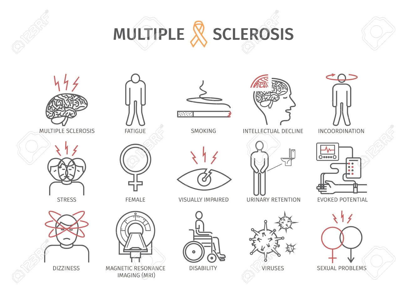 Possible Causes of Multiple Sclerosis | Health Life Media