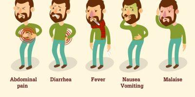 L'intossicazione alimentare, nota anche come malattia di origine alimentare, è una malattia prodotta consumando cibo avvelenato o contaminato. Gli organismi infettivi - inclusi virus, batteri e parassiti - o le loro tossine sono le cause prevalenti di intossicazione alimentare.