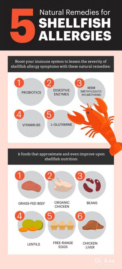 해산물 알레르기, 조개 알레르기, 알레르기 식품 알레르기